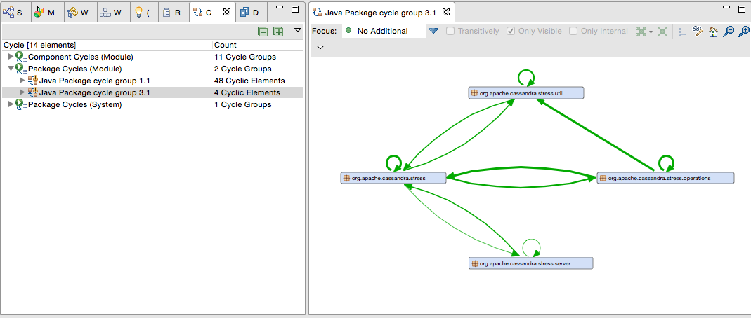 Meet the Sonargraph Gradle Plugin – and Say Goodbye to JDepend