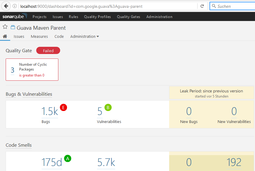 SonarQube Dashboard with failing Quality Gate